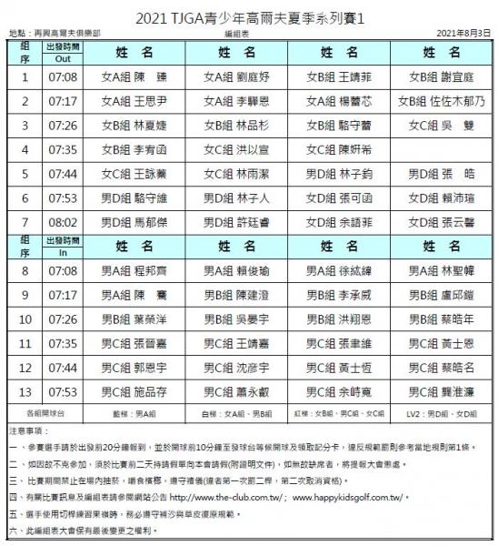 2021TJGA青少年高爾夫夏季系列賽1編組表.JPG