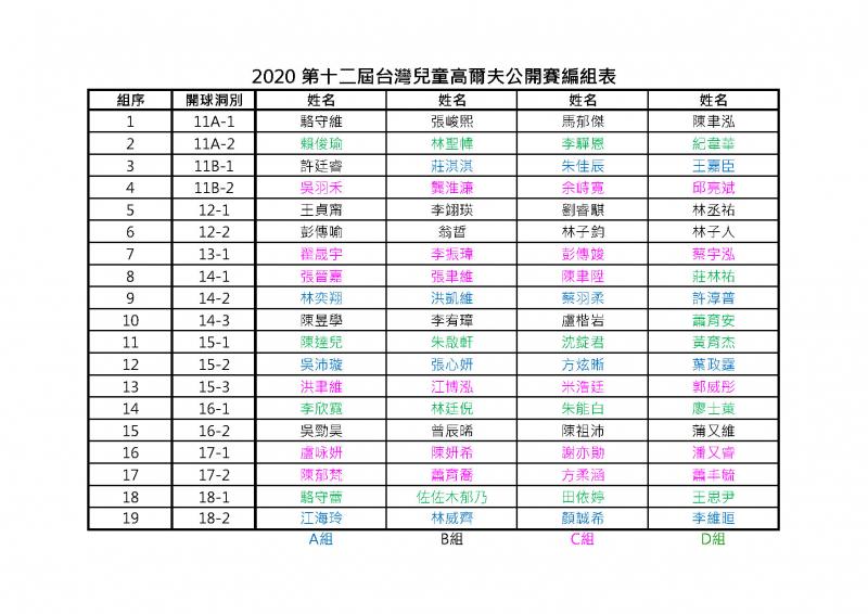 第十二屆台灣兒童高爾夫公開賽編組表.jpg