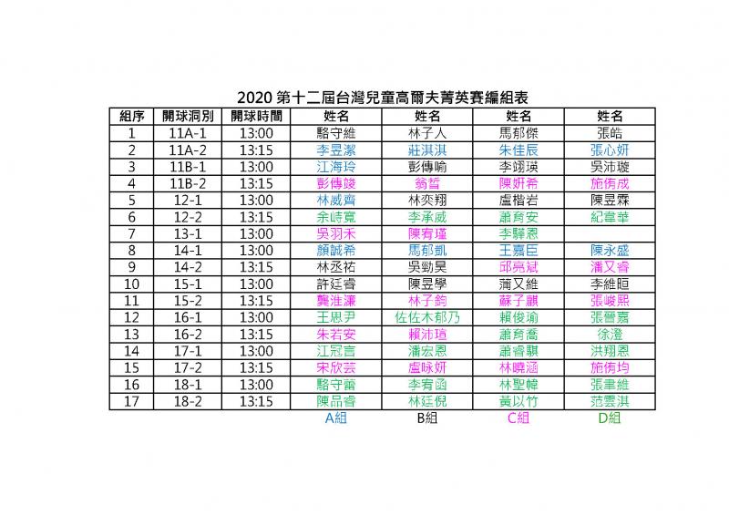 第十二屆台灣兒童高爾夫菁英賽編組表.jpg