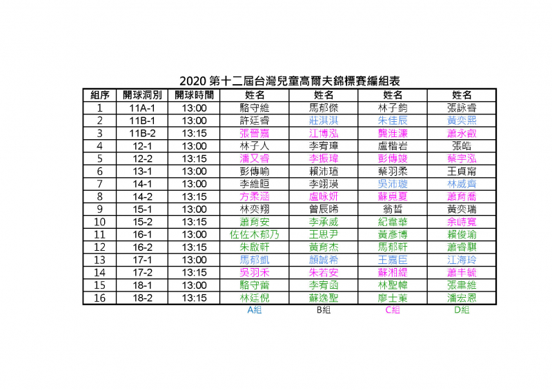 第十二屆台灣兒童高球錦標賽編組表.jpg